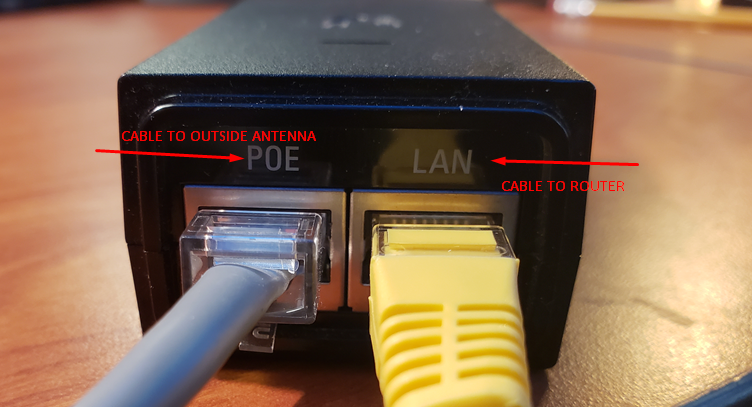 Wireless Modem Ports